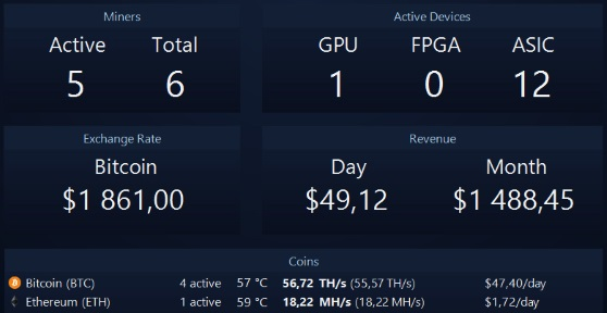 Awesome Miner Dashboard