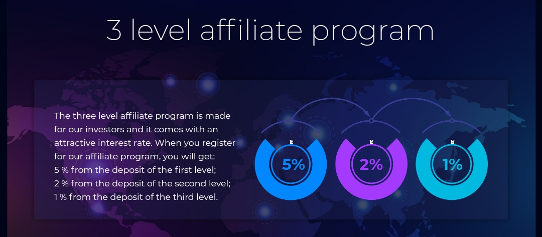 Coin-profit.biz - Affiliate Program