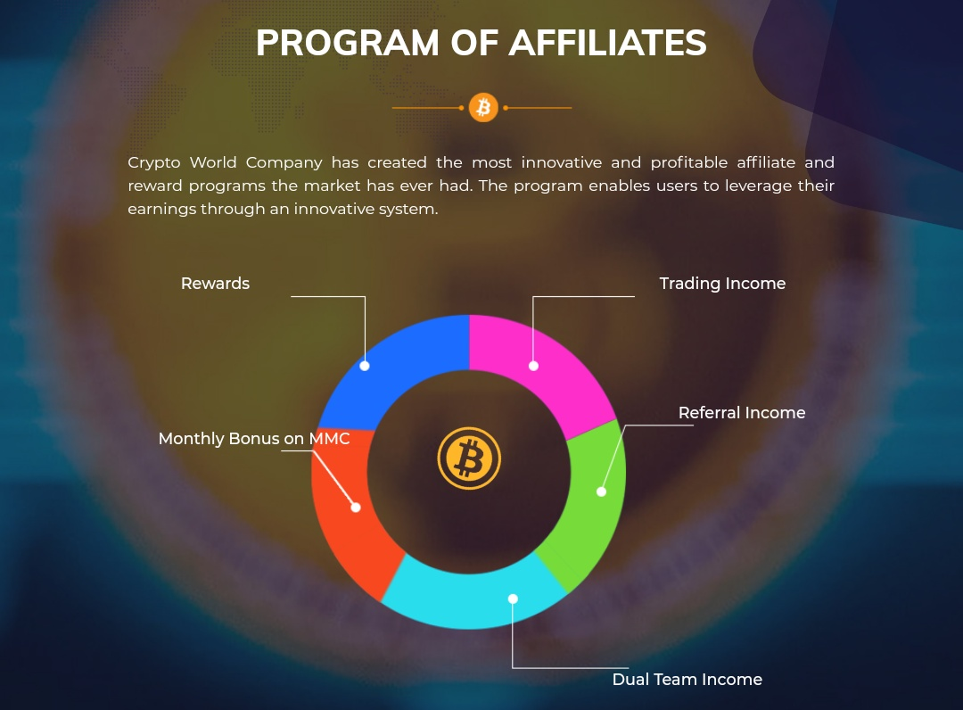 Cryptoworldcompany.com - Affiliate Program