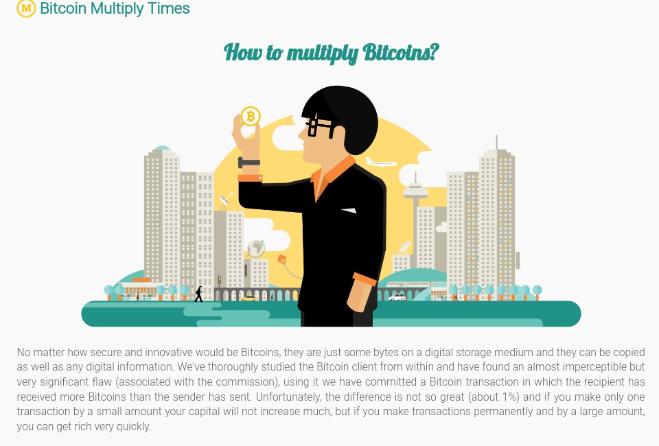 Bitcoin Multiply Times Review