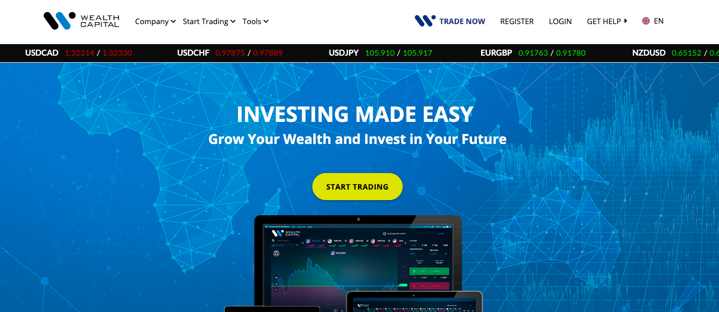 Wealth Capital Review